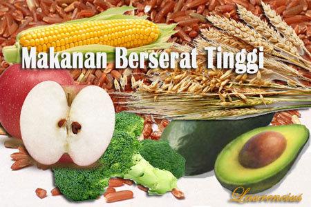 Read more about the article Makanan Mengadung Tinggi Serat Cegah Penyakit